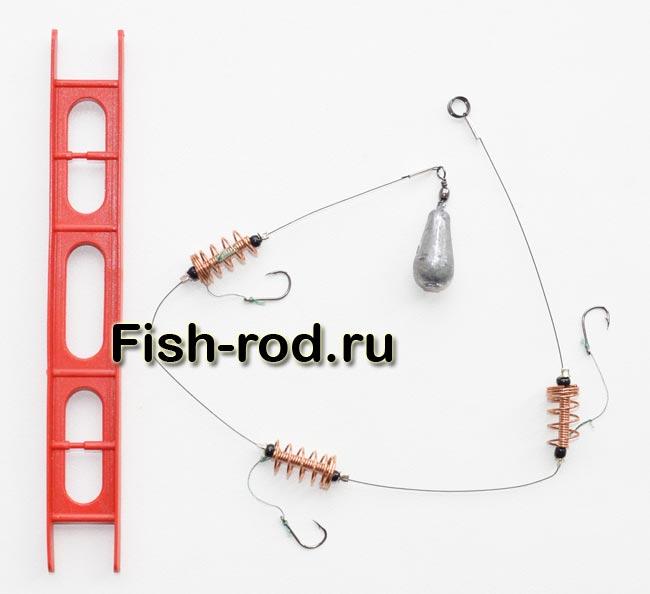 что такое технопланктон для рыбалки